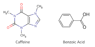 HPLC Determination of Caffeine and Benzoic Acid in Soft